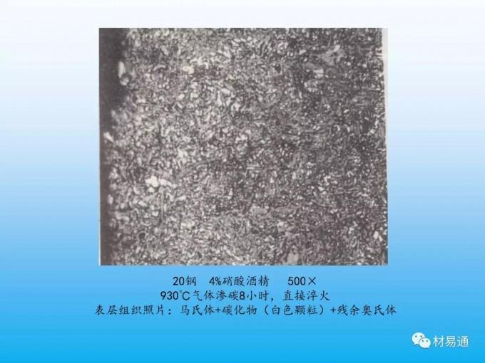 钢的渗碳热处理