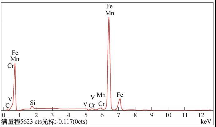 图2 U75V偏析马氏体区成分