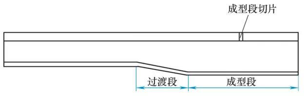 图3  金相组织试件取样位置示意