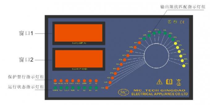 LED面板
